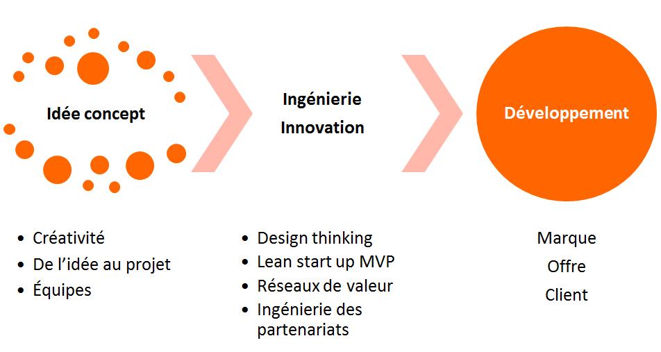 shema-innovation-2