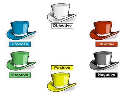 chapeaux de bono